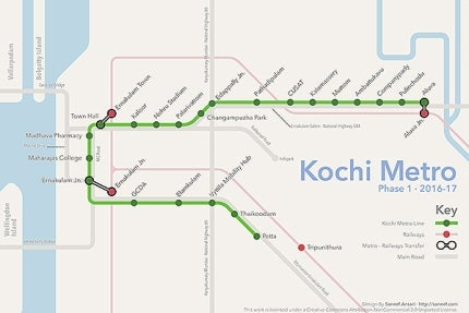Kochi Metro Railway Technology
