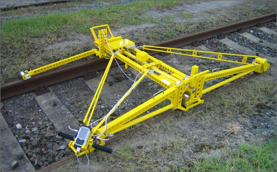 Track Geometry Measuring Devices