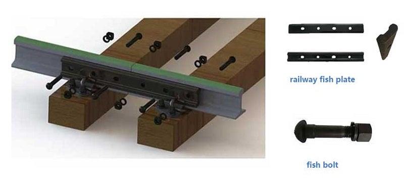 Rail Fishplate and Rail Bolt by AGICO Group - Railway Technology